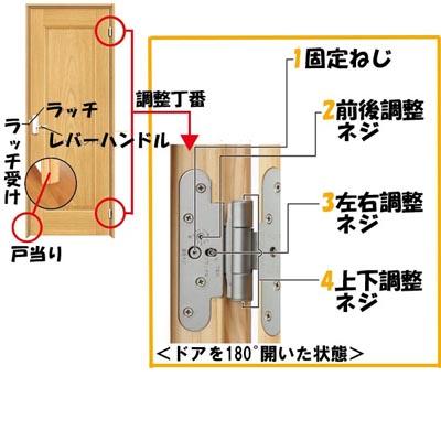 ドア建付け調整|ウッドワンパーツショップ